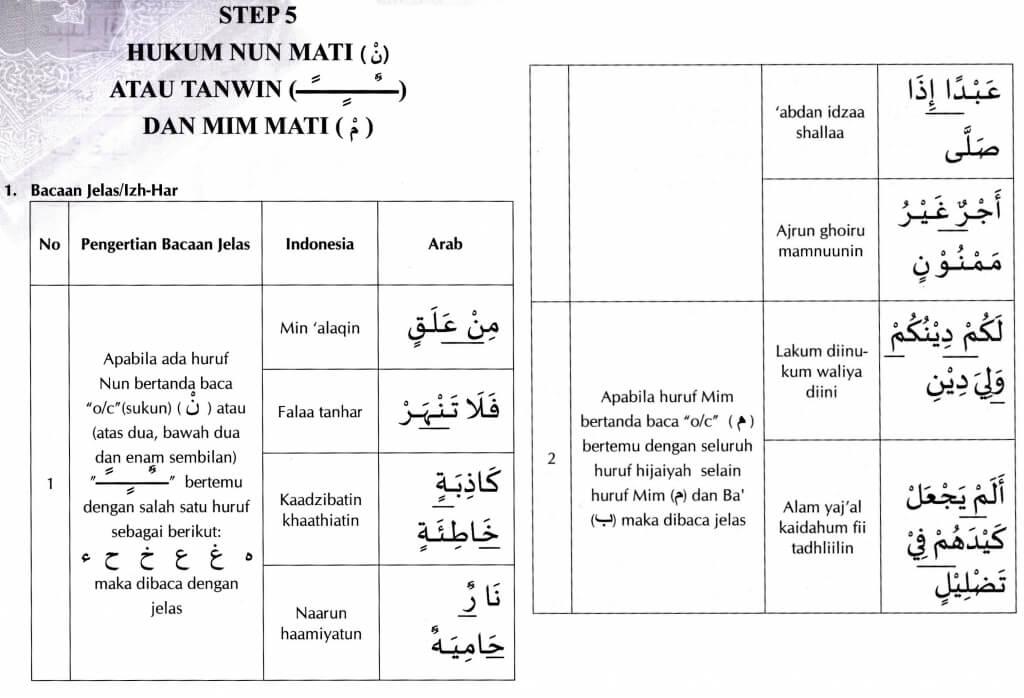 : Hukum Nun S : Hukum Nun Skinah dan Tanwin.pdf